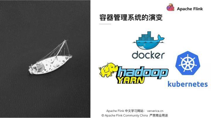Flink 1.10 Container 环境实战