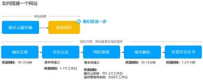 https://static001.geekbang.org/infoq/93/93835a95b15bed888200d9182534ecef.png?x-oss-process=image/resize,w_416,h_234