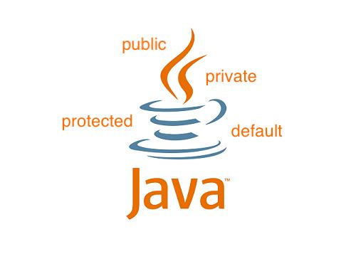 《零基础学 Java》 FAQ 之 14-访问控制符总结