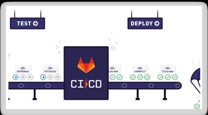 Gitlab Pipeline+Supervisor 实战Python项目CI/CD