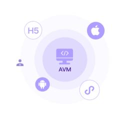 APICloud Avm.js前端框架的优势