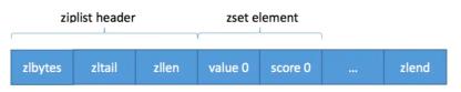 https://static001.geekbang.org/infoq/99/996c3849e4534ecd60c0df769dd4f02a.png?x-oss-process=image/resize,w_416,h_234