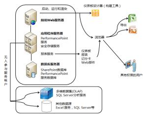 https://static001.geekbang.org/infoq/99/99817b33d0908bb1b1b40011e440a229.png?x-oss-process=image/resize,w_416,h_234