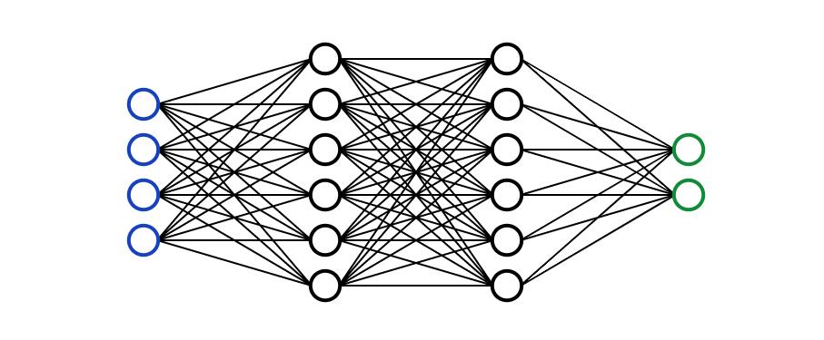 神经网络的激活函数为什么要使用非线性函数