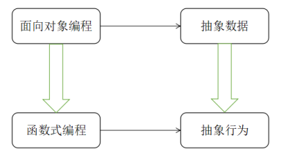 https://static001.geekbang.org/infoq/9e/9e4d51a19844c0c1411d924f667e31e9.png?x-oss-process=image/resize,w_416,h_234