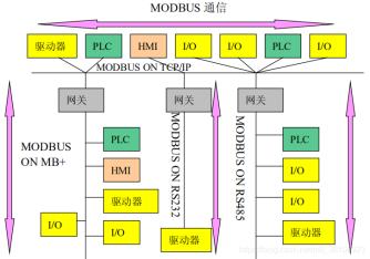 https://static001.geekbang.org/infoq/a0/a01ff8b27df11695172388639795b317.png?x-oss-process=image/resize,w_416,h_234