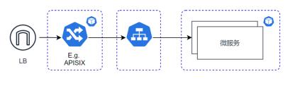 https://static001.geekbang.org/infoq/a1/a116f258b59c2c4ed20296995f6b4d65.png?x-oss-process=image/resize,w_416,h_234