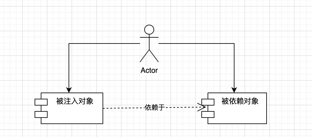 代码重构总结