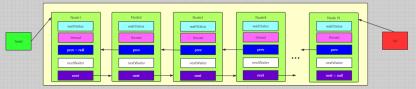 https://static001.geekbang.org/infoq/a4/a43d3e81e23e3505f91782a74b8b5ece.png?x-oss-process=image/resize,w_416,h_234