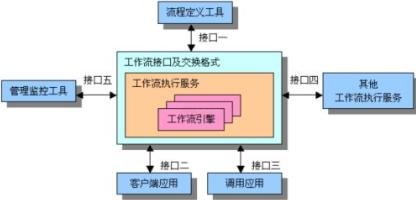 https://static001.geekbang.org/infoq/a4/a47c40fe623f27962b2144ba6d52e15f.png?x-oss-process=image/resize,w_416,h_234