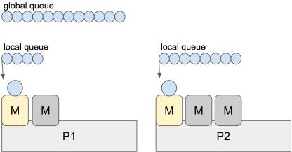 https://static001.geekbang.org/infoq/a5/a54650ec9565b8c4fa771683d23db31c.png?x-oss-process=image/resize,w_416,h_234