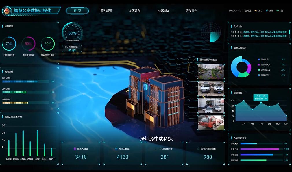 智慧警务大数据可视化分析平台建设解决方案