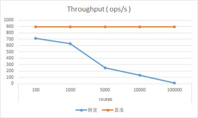 https://static001.geekbang.org/infoq/a7/a70260dbd2b6abe1ce3d0ddce6ba95e7.png?x-oss-process=image/resize,w_416,h_234