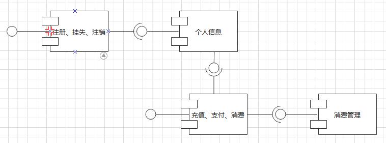 作业一:食堂就餐卡系统设计
