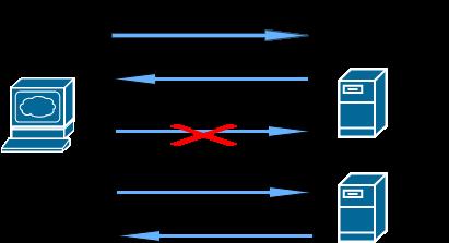 面试造飞机系列:说下微服务接口设计原则?