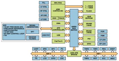 https://static001.geekbang.org/infoq/ad/ad44ba3b65ef1b7e60b320302c792748.png?x-oss-process=image/resize,w_416,h_234