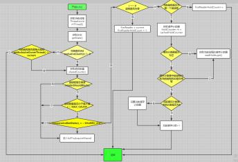 https://static001.geekbang.org/infoq/b6/b6bbda7d56a3742c49ae1380a269d07f.png?x-oss-process=image/resize,w_416,h_234