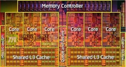 从根上理解高性能、高并发:深入计算机底层,理解线程与线程池