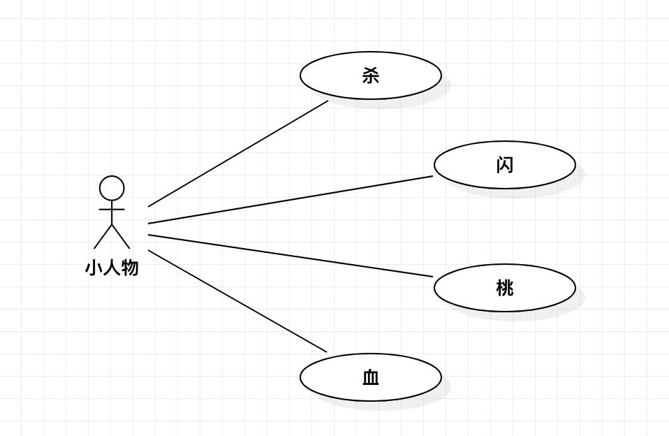 如何使用UML做需求分析与系统架构
