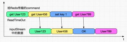 https://static001.geekbang.org/infoq/ba/ba49352fcc547ba393a15a8544a82420.png?x-oss-process=image/resize,w_416,h_234
