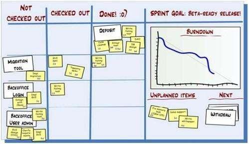 B端产品经理养成记(2):用户故事