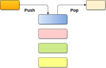 https://static001.geekbang.org/infoq/bf/bf7a01228d99c54e5c8a91dd86adf05d.png?x-oss-process=image/resize,w_416,h_234