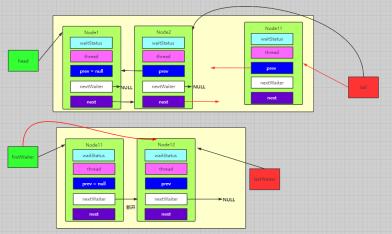 https://static001.geekbang.org/infoq/bf/bfb0f7ab30250d250a5105d1a3864d2e.png?x-oss-process=image/resize,w_416,h_234