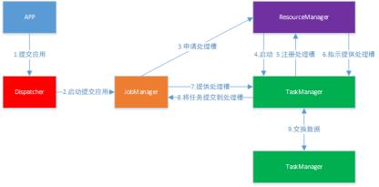 https://static001.geekbang.org/infoq/c3/c3d53e1b473765a10d0d3a2fdbbbbd91.png?x-oss-process=image/resize,w_416,h_234