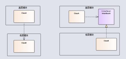 https://static001.geekbang.org/infoq/c4/c4c12aa1d7453a2f45d7b688a10288be.png?x-oss-process=image/resize,w_416,h_234