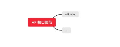 https://static001.geekbang.org/infoq/c6/c6464019fc177198f792c815e77cc9cb.png?x-oss-process=image/resize,w_416,h_234