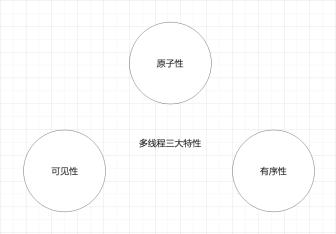 https://static001.geekbang.org/infoq/cb/cb7d2175e9497f17195f2ab4725da9d7.png?x-oss-process=image/resize,w_416,h_234