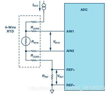 RTD 比率式温度测量传感器设计思路