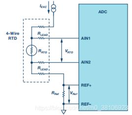 https://static001.geekbang.org/infoq/cd/cd5e9e608c7064724cb52be54c878deb.png?x-oss-process=image/resize,w_416,h_234