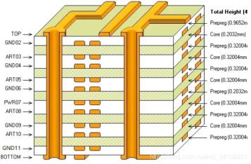 https://static001.geekbang.org/infoq/cf/cf4a230bc58c582dbc234f5b7dcc0e55.png?x-oss-process=image/resize,w_416,h_234