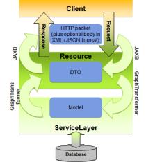 https://static001.geekbang.org/infoq/d1/d193e468aa819e9ce5eabcda541684de.png?x-oss-process=image/resize,w_416,h_234