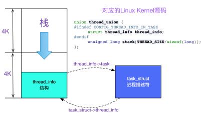 https://static001.geekbang.org/infoq/d6/d6cfb4c61dd059ee903ec34b10bcdaea.png?x-oss-process=image/resize,w_416,h_234