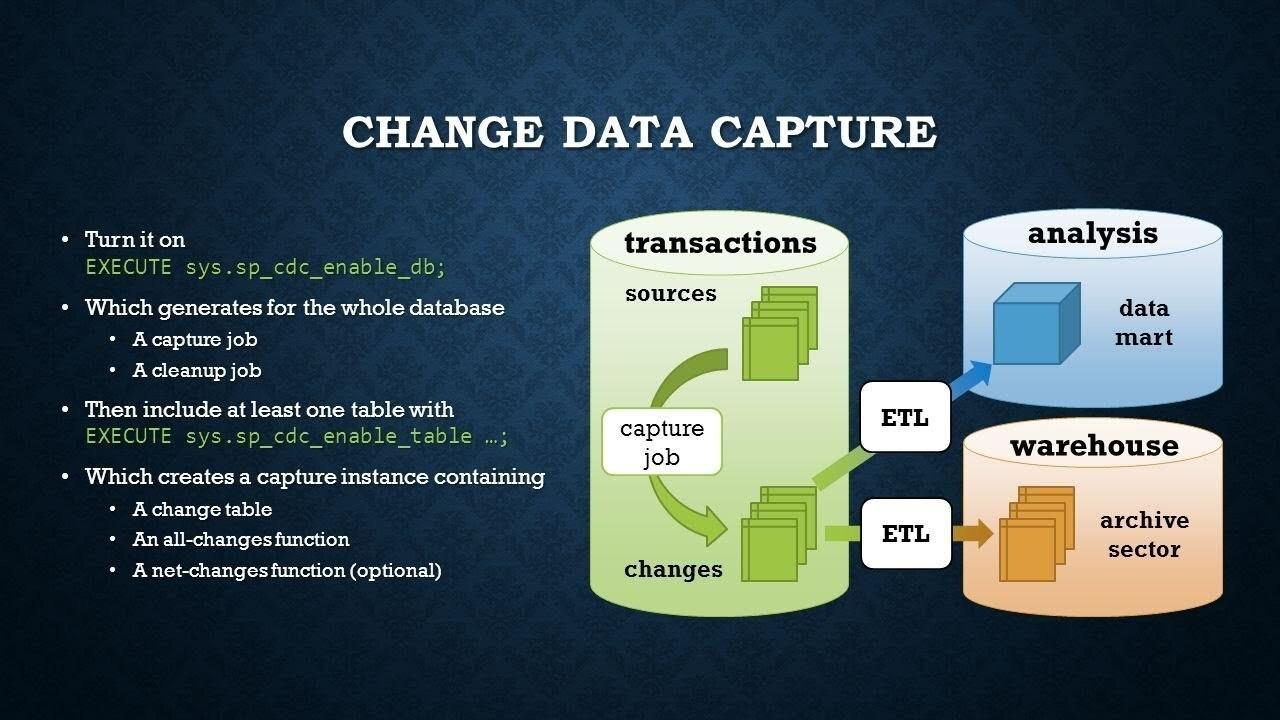 实时数据引擎系列(五): 关于 SQL Server 与 SQL Server CDC