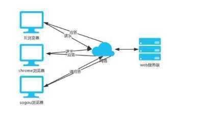 https://static001.geekbang.org/infoq/db/db28a6ebd1a06757dc18b3a4903942d8.jpeg?x-oss-process=image/resize,w_416,h_234