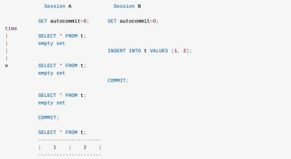 https://static001.geekbang.org/infoq/db/db4ee079092ca45e1a08c5f3f99d6b53.png?x-oss-process=image/resize,w_416,h_234