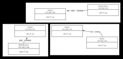 https://static001.geekbang.org/infoq/dd/dd9a7b0d11cdfe96a2e8b5d962a679a1.png?x-oss-process=image/resize,w_416,h_234