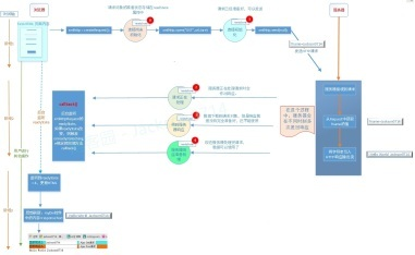 https://static001.geekbang.org/infoq/df/df50aa13cf881e120cf5079d370fa702.jpeg?x-oss-process=image/resize,w_416,h_234