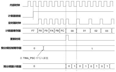 https://static001.geekbang.org/infoq/e3/e30b17cd35fb180ca85015768b50928d.png?x-oss-process=image/resize,w_416,h_234