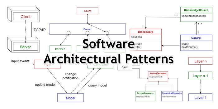 10个常见的软件架构模式