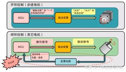 https://static001.geekbang.org/infoq/e6/e6db5f5009d444ed12b4ae173253c656.jpeg?x-oss-process=image/resize,w_416,h_234