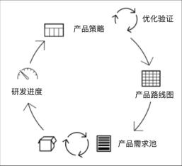 https://static001.geekbang.org/infoq/e7/e7bf37ca6204410d36eea17f6920eaf6.png?x-oss-process=image/resize,w_416,h_234