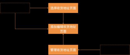 https://static001.geekbang.org/infoq/ea/ea8072efe1d2f0faefe650a3147b1f77.png?x-oss-process=image/resize,w_416,h_234