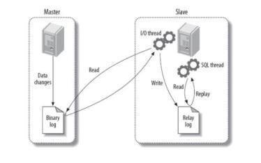 https://static001.geekbang.org/infoq/ec/ec0efe21bface387667036f1277b9a01.jpeg?x-oss-process=image/resize,w_416,h_234