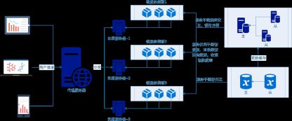 https://static001.geekbang.org/infoq/ec/ecf96b5f5b1993894e41c77897762118.png?x-oss-process=image/resize,w_416,h_234