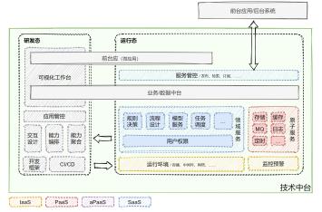https://static001.geekbang.org/infoq/ed/ed15268a44ba458b10f29417ec61d945.png?x-oss-process=image/resize,w_416,h_234