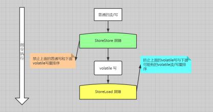 https://static001.geekbang.org/infoq/ed/edf83c6152d5a273bf334edc46b12f1c.png?x-oss-process=image/resize,w_416,h_234